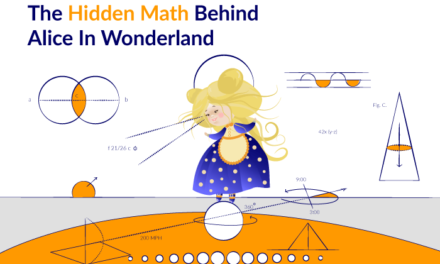 The Hidden Math Behind Alice In Wonderland