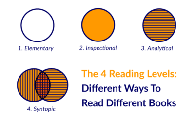 The 4 Reading Levels: Different Ways To Read Different Books