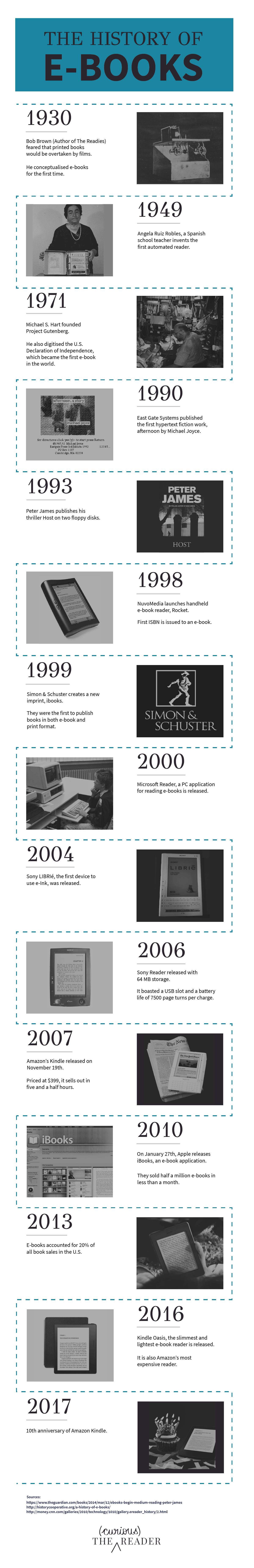 e-books infographic